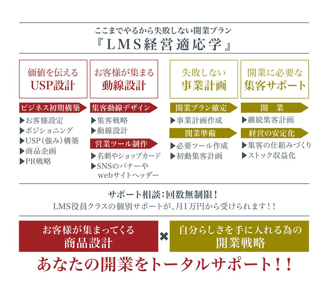 LMS経営適応学